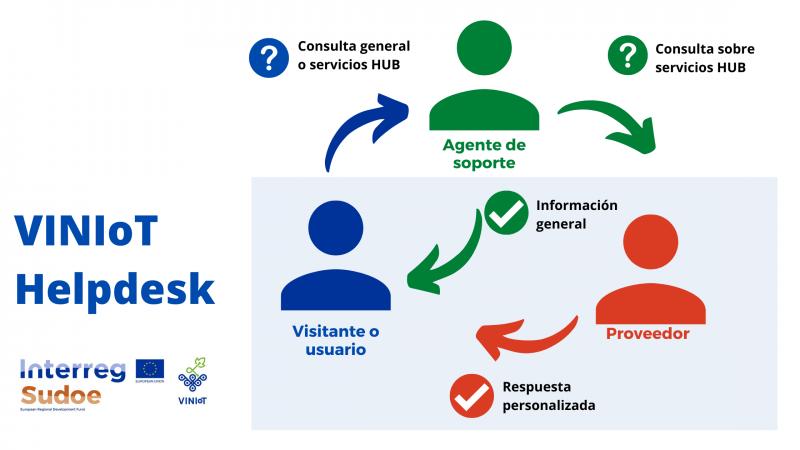 Helpdesk (3)